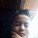 lindo4758 avatar