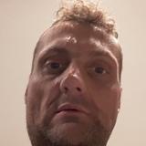 dani1980 avatar