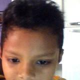 kaictorresmo avatar