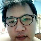 goodz1989 avatar